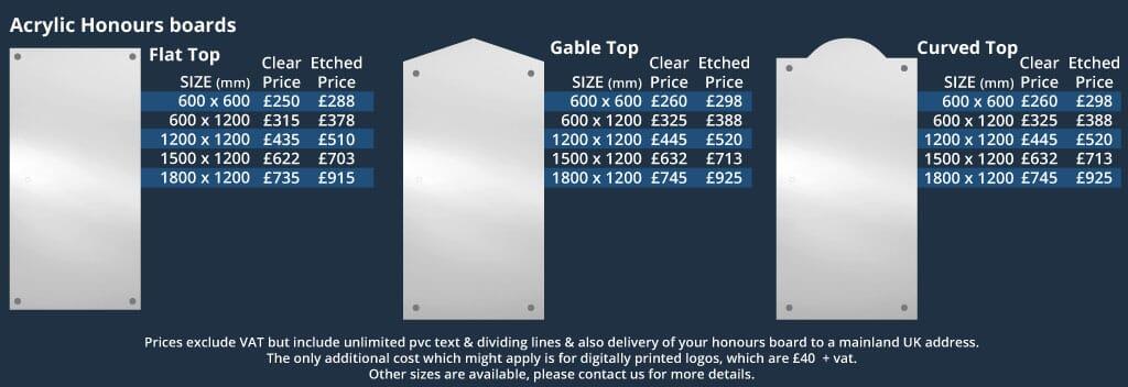 Acrylic Honours Board Price List