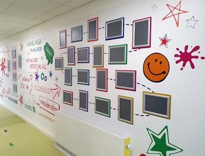 Wall Mural in a School