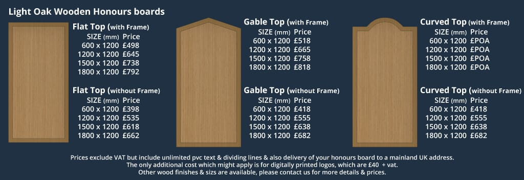 Wooden Honours Board Prices